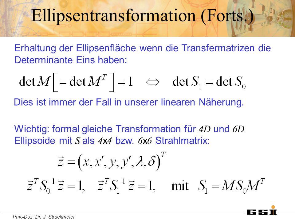 Priv.-Doz. Dr. J. Struckmeier Ellipsentransformation (Forts.) Erhaltung der Ellipsenfläche wenn die Transfermatrizen die Determinante Eins haben: Wich