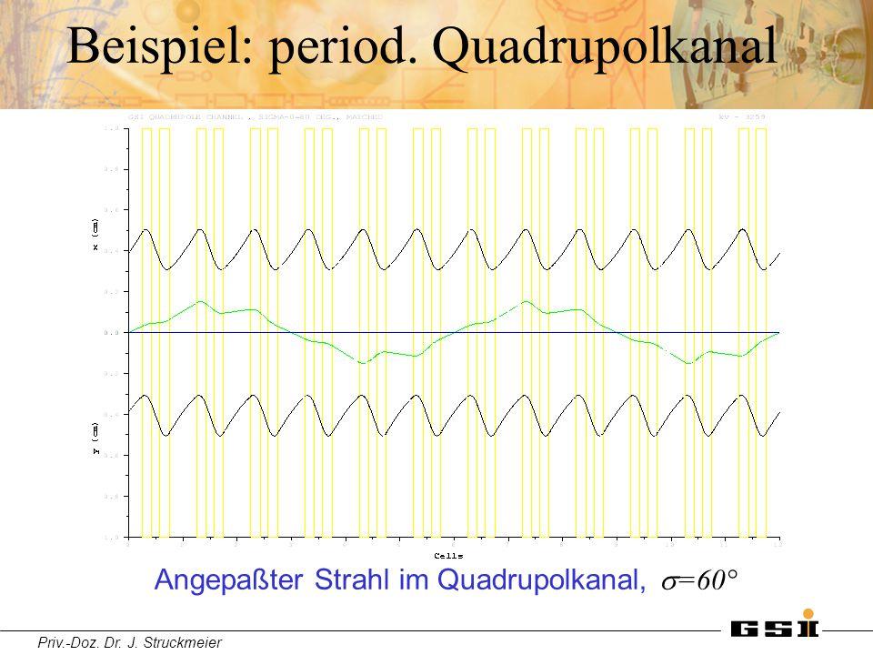 Priv.-Doz. Dr. J. Struckmeier Beispiel: period. Quadrupolkanal Angepaßter Strahl im Quadrupolkanal,  =60°