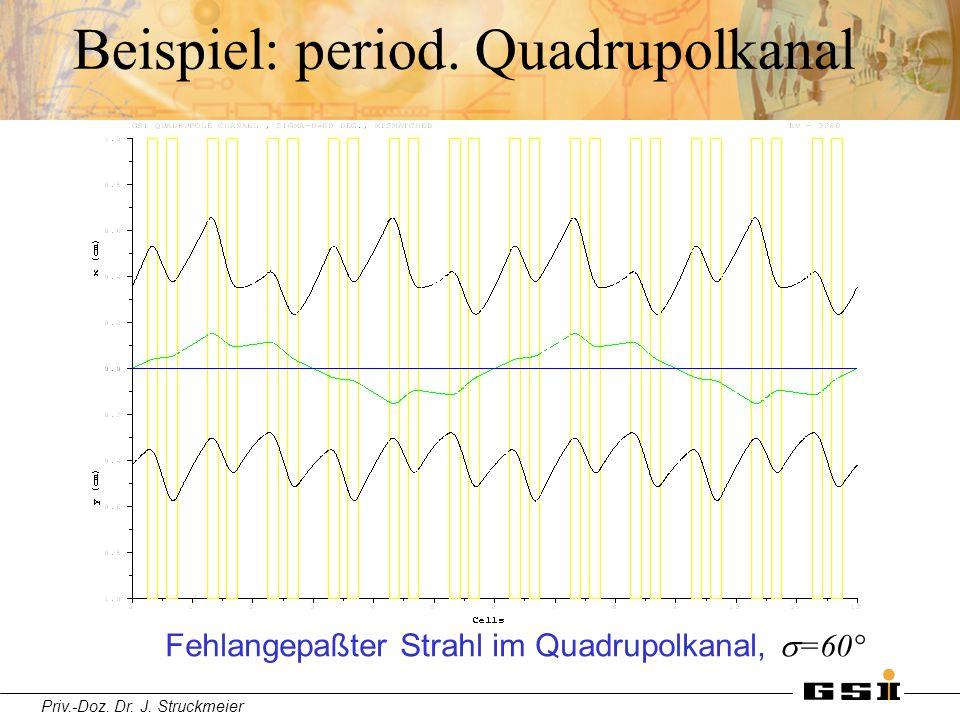 Priv.-Doz. Dr. J. Struckmeier Beispiel: period. Quadrupolkanal Fehlangepaßter Strahl im Quadrupolkanal,  =60°