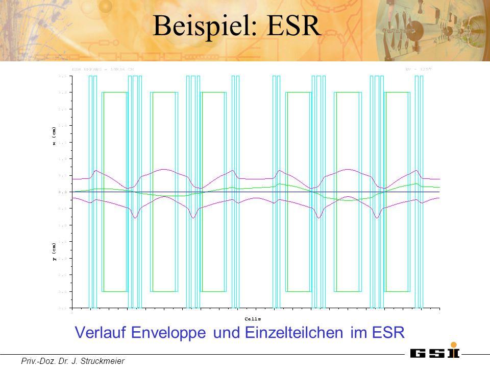 Priv.-Doz. Dr. J. Struckmeier Beispiel: ESR Verlauf Enveloppe und Einzelteilchen im ESR
