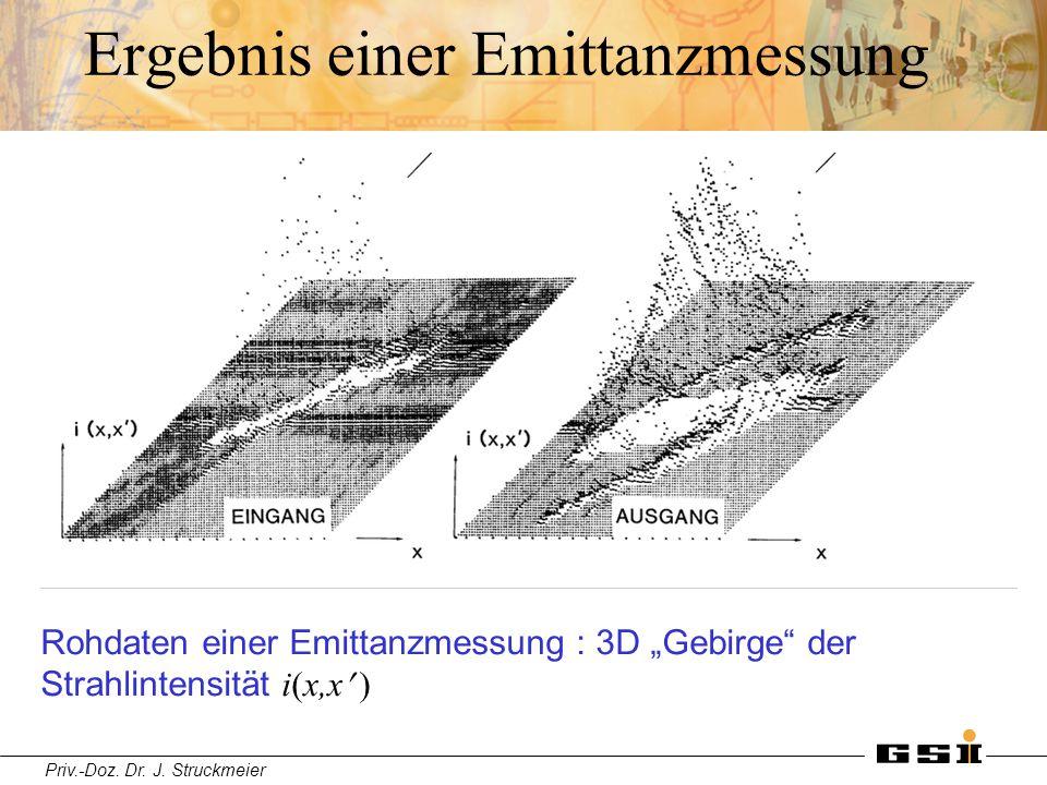 """Priv.-Doz. Dr. J. Struckmeier Ergebnis einer Emittanzmessung Rohdaten einer Emittanzmessung : 3D """"Gebirge"""" der Strahlintensität i(x,x )"""
