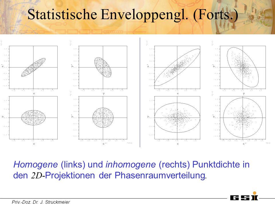 Priv.-Doz. Dr. J. Struckmeier Statistische Enveloppengl. (Forts.) Homogene (links) und inhomogene (rechts) Punktdichte in den 2D- Projektionen der Pha