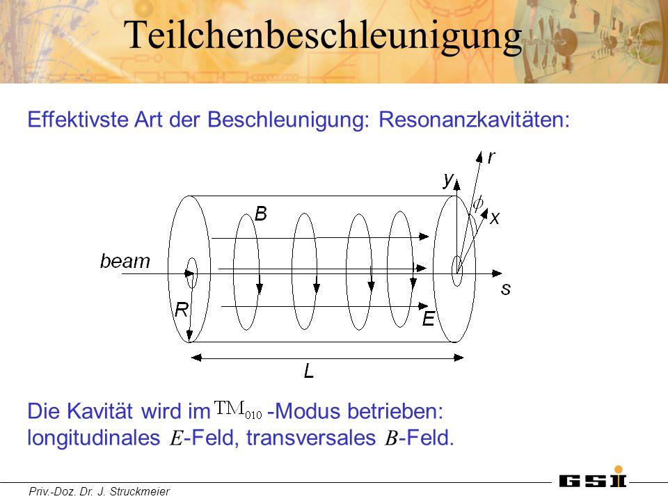 Priv.-Doz. Dr. J. Struckmeier Teilchenbeschleunigung Effektivste Art der Beschleunigung: Resonanzkavitäten: Die Kavität wird im -Modus betrieben: long