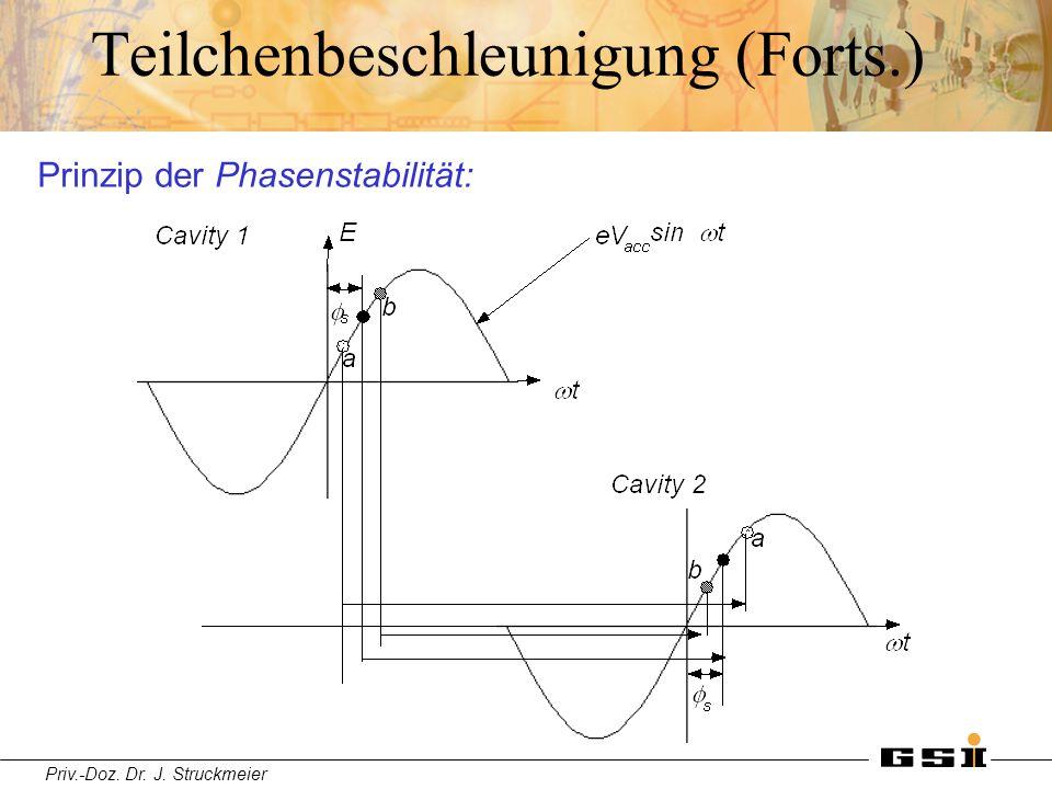 Priv.-Doz. Dr. J. Struckmeier Teilchenbeschleunigung (Forts.) Prinzip der Phasenstabilität:
