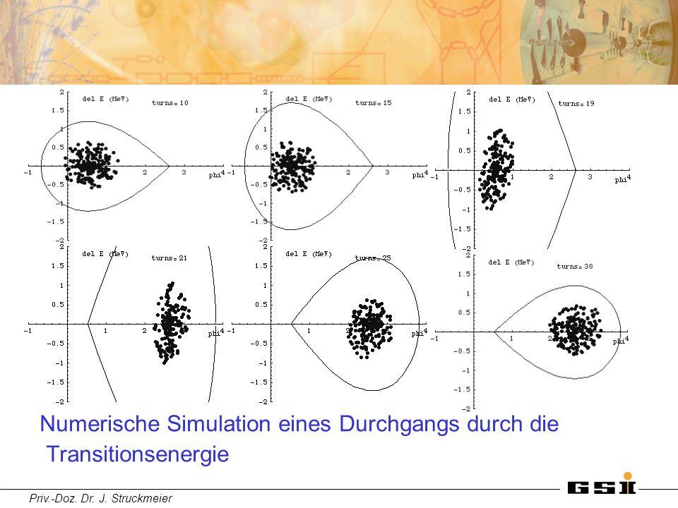 Priv.-Doz. Dr. J. Struckmeier Numerische Simulation eines Durchgangs durch die Transitionsenergie