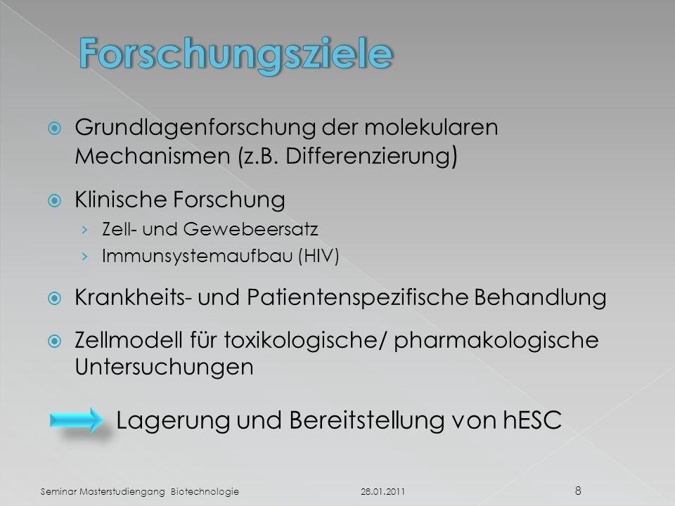  Grundlagenforschung der molekularen Mechanismen (z.B.