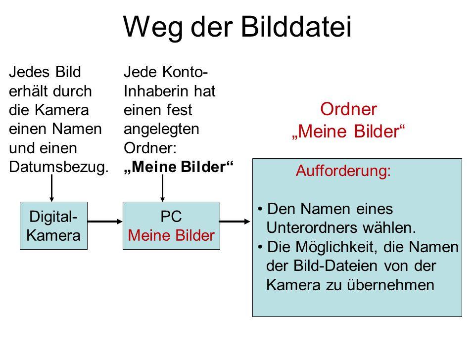 """Ordner Manager: Die Wahl von wenigen Ordnern mit dem Tag """"immer scannen ....."""