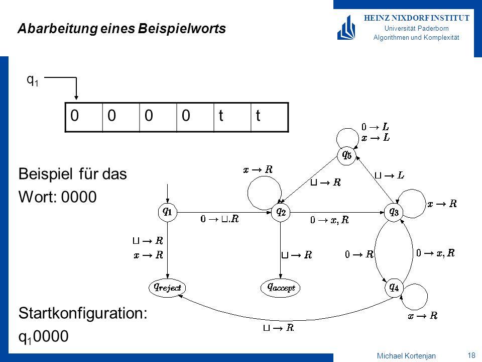 Michael Kortenjan 18 HEINZ NIXDORF INSTITUT Universität Paderborn Algorithmen und Komplexität Abarbeitung eines Beispielworts Beispiel für das Wort: 0000 Startkonfiguration: q 1 0000 0000tt q1q1