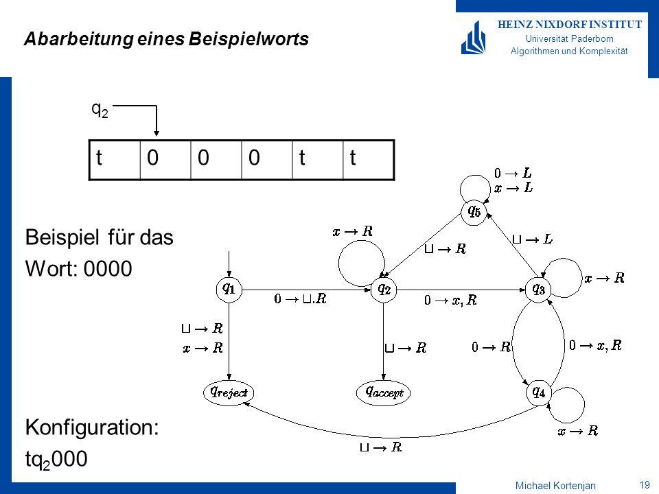 Michael Kortenjan 19 HEINZ NIXDORF INSTITUT Universität Paderborn Algorithmen und Komplexität Abarbeitung eines Beispielworts Beispiel für das Wort: 0000 Konfiguration: tq 2 000 t000tt q2q2