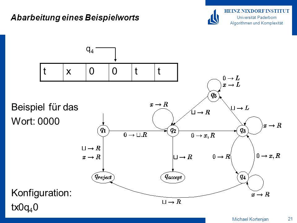 Michael Kortenjan 21 HEINZ NIXDORF INSTITUT Universität Paderborn Algorithmen und Komplexität Abarbeitung eines Beispielworts Beispiel für das Wort: 0000 Konfiguration: tx0q 4 0 tx00tt q4q4