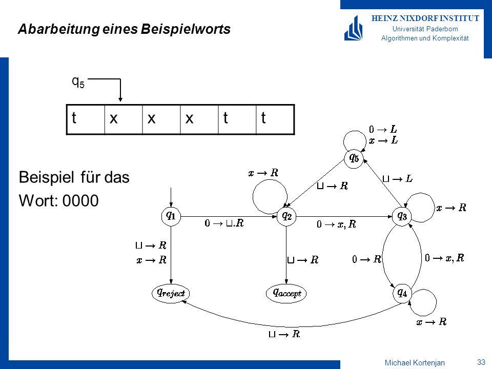 Michael Kortenjan 33 HEINZ NIXDORF INSTITUT Universität Paderborn Algorithmen und Komplexität Abarbeitung eines Beispielworts Beispiel für das Wort: 0000 txxxtt q5q5