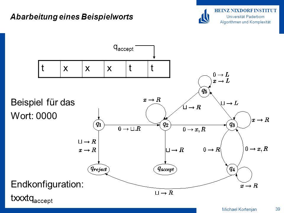 Michael Kortenjan 39 HEINZ NIXDORF INSTITUT Universität Paderborn Algorithmen und Komplexität Abarbeitung eines Beispielworts Beispiel für das Wort: 0000 Endkonfiguration: txxxtq accept txxxtt q accept