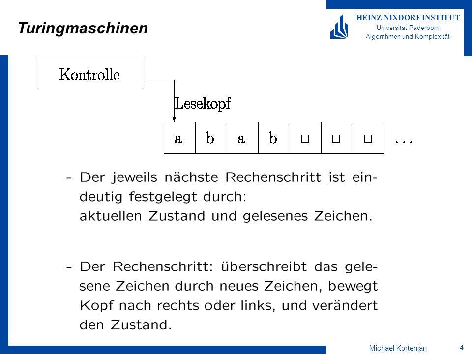Michael Kortenjan 5 HEINZ NIXDORF INSTITUT Universität Paderborn Algorithmen und Komplexität Beispiel einer Turingmaschine Teste, ob ein Wort in der folgenden Sprache liegt: L = {w#w | w 2 {0, 1} } Vorgehensweise: -Von links nach rechts über das Wort laufen -Erstes Zeichen links merken und markieren -Erstes Zeichen rechts von # vergleichen und markieren -Für alle Zeichen wiederholen bis erreicht -Links dürfen dann nur noch Blanks folgen -Falls Zeichen an einer Stelle nicht übereinstimmen ablehnen, sonst am Ende akzeptieren
