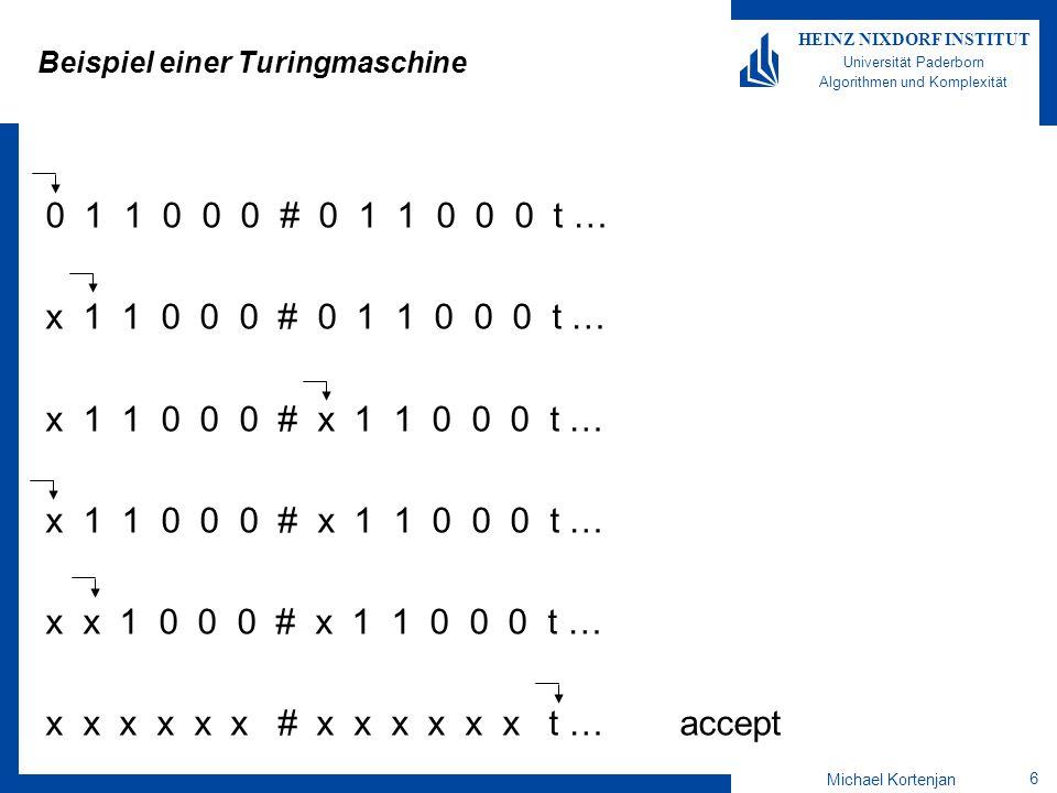 Michael Kortenjan 17 HEINZ NIXDORF INSTITUT Universität Paderborn Algorithmen und Komplexität Beispiel Darstellung von  als Tabelle  0xt q1q1 (q 2, t, R)(q reject, x, R)(q reject, t, R) q2q2 (q 3, x, R)(q 2, x, R)(q accept, t, R) q3q3 (q 4, 0, R)(q 3, x, R)(q 5, t, L) q4q4 (q 3, x, R)(q 4, x, R)(q reject, t, R) q5q5 (q 5, 0, L)(q 5, x, L)(q 2, t, R)