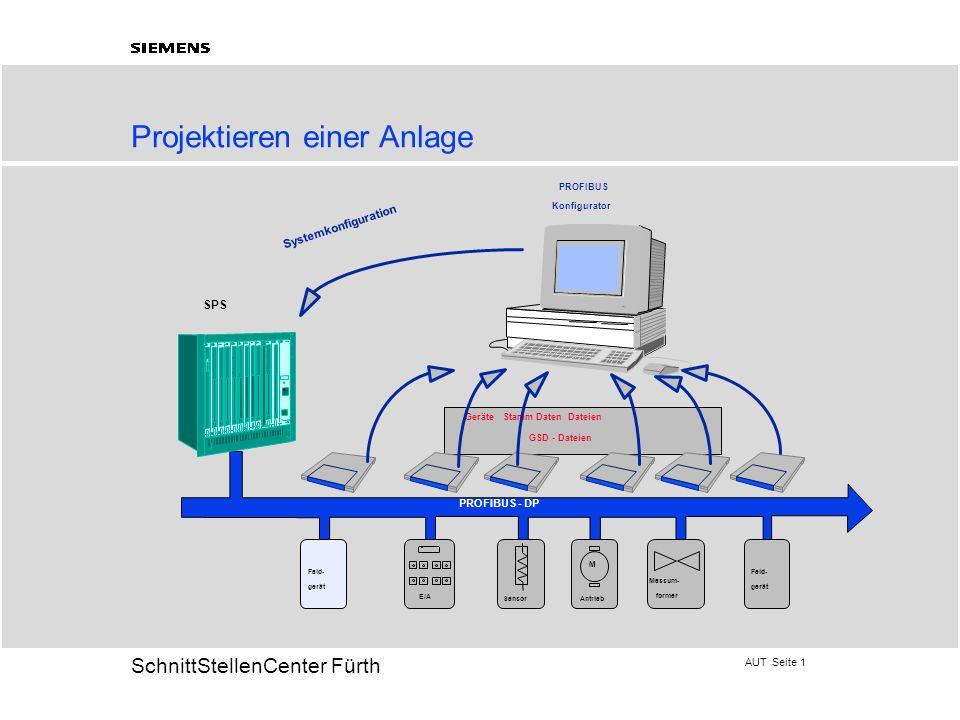 AUT Seite 1 20 SchnittStellenCenter Fürth Projektieren einer Anlage Geräte Stamm Daten Dateien GSD - Dateien PROFIBUS Konfigurator Systemkonfiguration