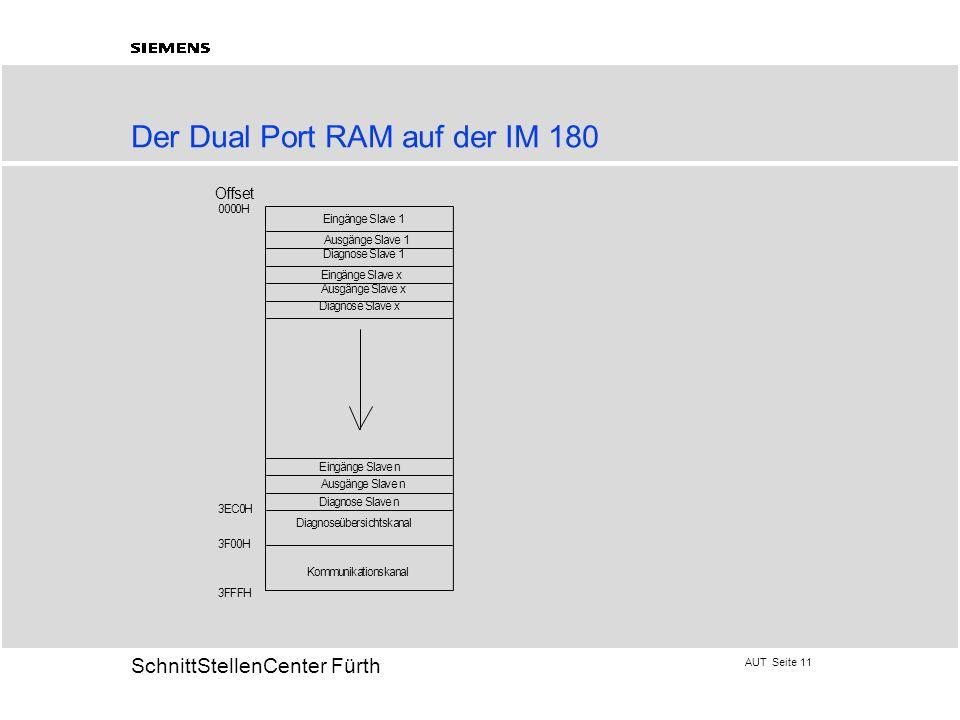 AUT Seite 11 20 SchnittStellenCenter Fürth Der Dual Port RAM auf der IM 180