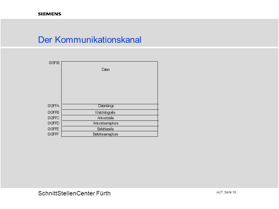AUT Seite 16 20 SchnittStellenCenter Fürth Der Kommunikationskanal
