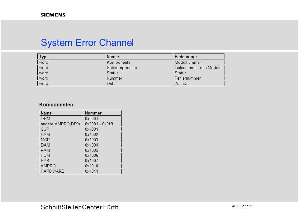 AUT Seite 17 20 SchnittStellenCenter Fürth System Error Channel Typ:Name:Bedeutung: wordKomponenteModulnummer wordSubkomponenteTeilenummer des Moduls
