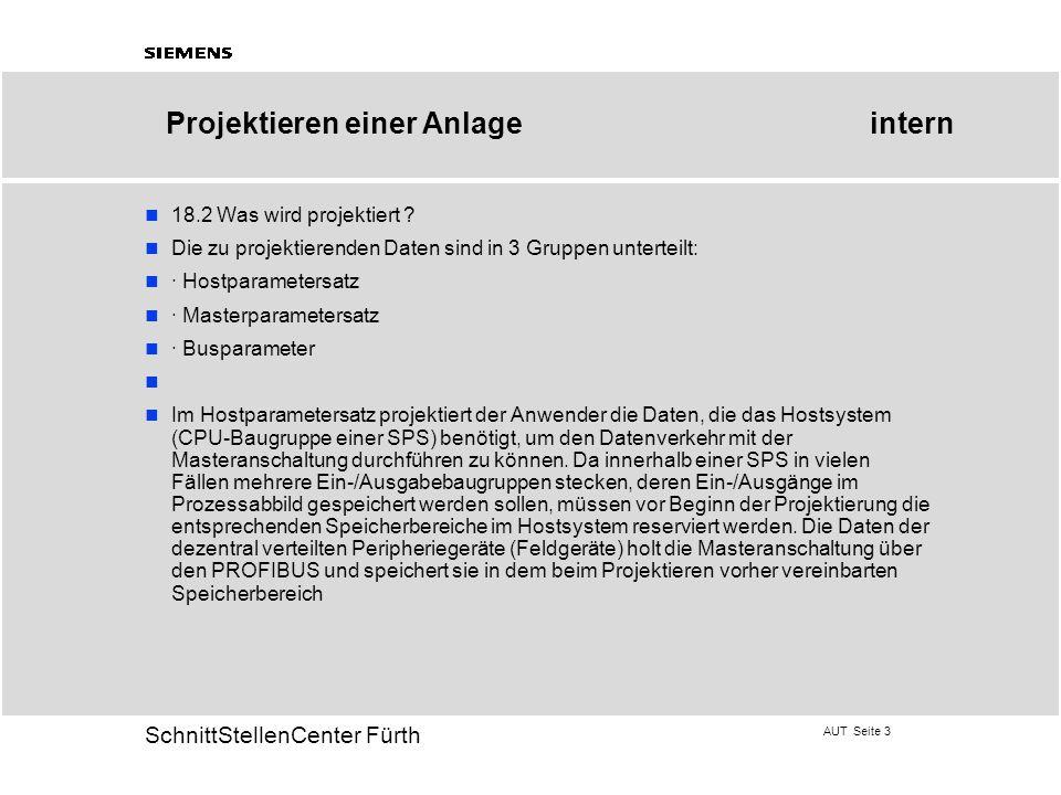 AUT Seite 3 20 SchnittStellenCenter Fürth 18.2 Was wird projektiert ? Die zu projektierenden Daten sind in 3 Gruppen unterteilt: · Hostparametersatz ·