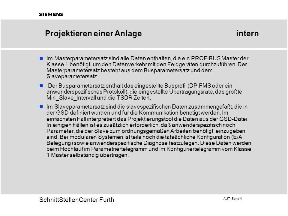 AUT Seite 4 20 SchnittStellenCenter Fürth Im Masterparametersatz sind alle Daten enthalten, die ein PROFIBUS Master der Klasse 1 benötigt, um den Date