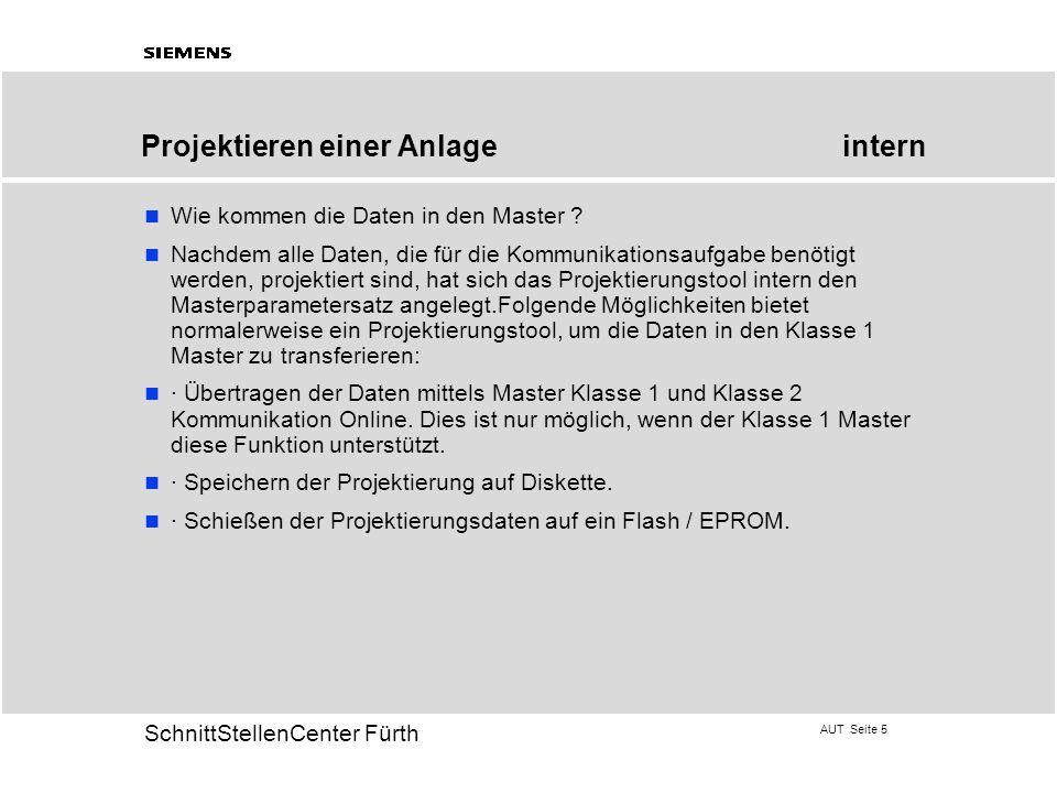 AUT Seite 5 20 SchnittStellenCenter Fürth Projektieren einer Anlageintern Wie kommen die Daten in den Master ? Nachdem alle Daten, die für die Kommuni