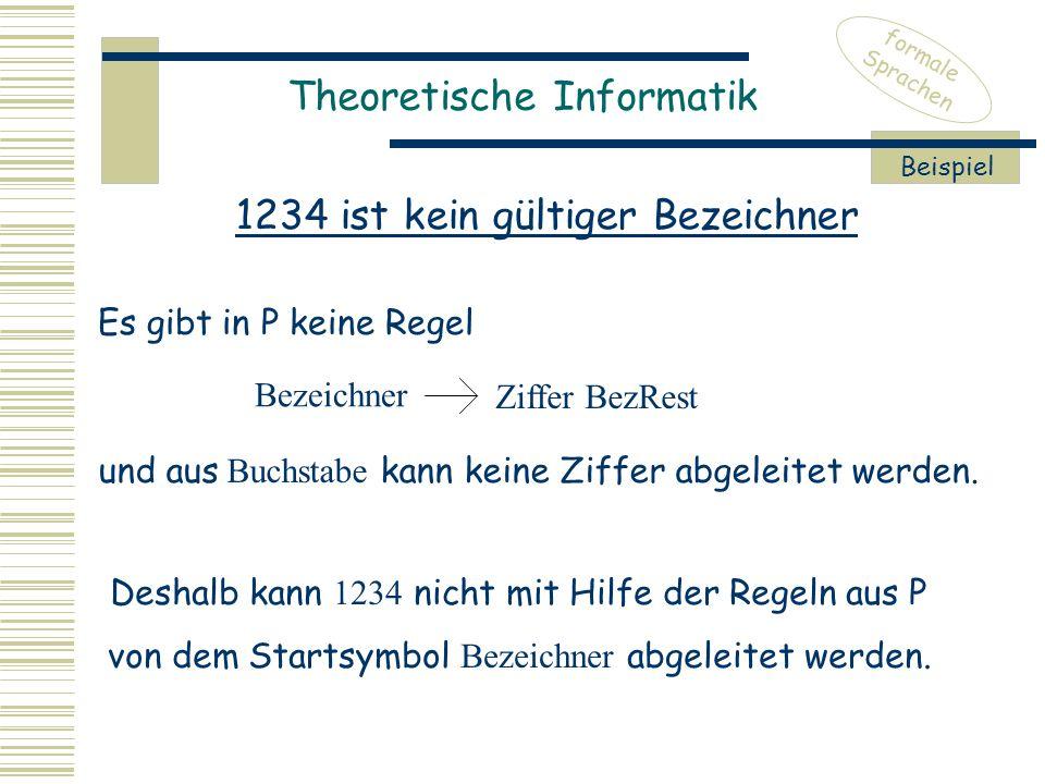 Theoretische Informatik formale Sprachen 1234 ist kein gültiger Bezeichner Beispiel Es gibt in P keine Regel Bezeichner Ziffer BezRest und aus Buchstabe kann keine Ziffer abgeleitet werden.