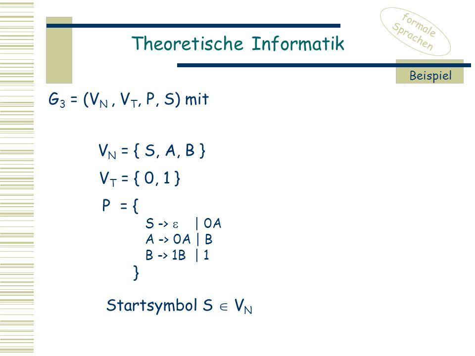 Theoretische Informatik formale Sprachen Beispiel V N = { S, A, B } V T = { 0, 1 } P = { S ->  | 0A A -> 0A | B B -> 1B | 1 } Startsymbol S  V N G 3 = (V N, V T, P, S) mit