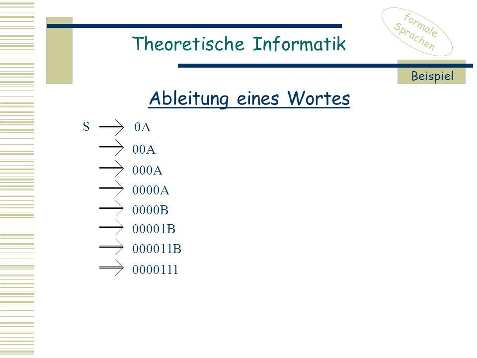 Theoretische Informatik formale Sprachen Ableitung eines Wortes Beispiel S 00A 000A 0000A 0000B 00001B 000011B 0000111 0A