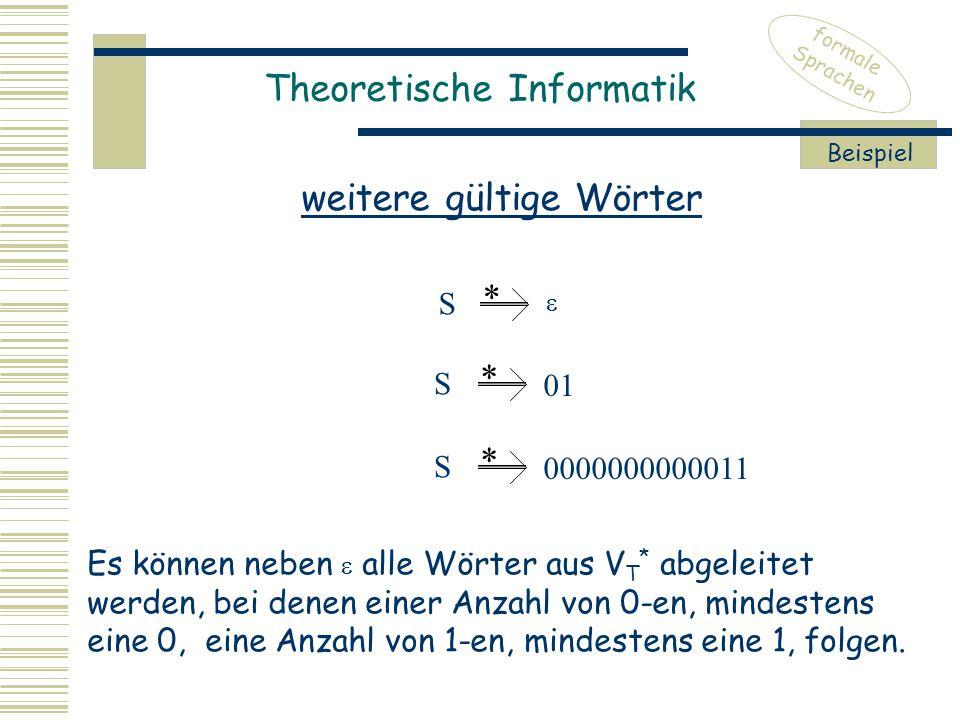 Theoretische Informatik formale Sprachen weitere gültige Wörter Beispiel S  * S 01 * S 0000000000011 * Es können neben  alle Wörter aus V T * abgeleitet werden, bei denen einer Anzahl von 0-en, mindestens eine 0, eine Anzahl von 1-en, mindestens eine 1, folgen.