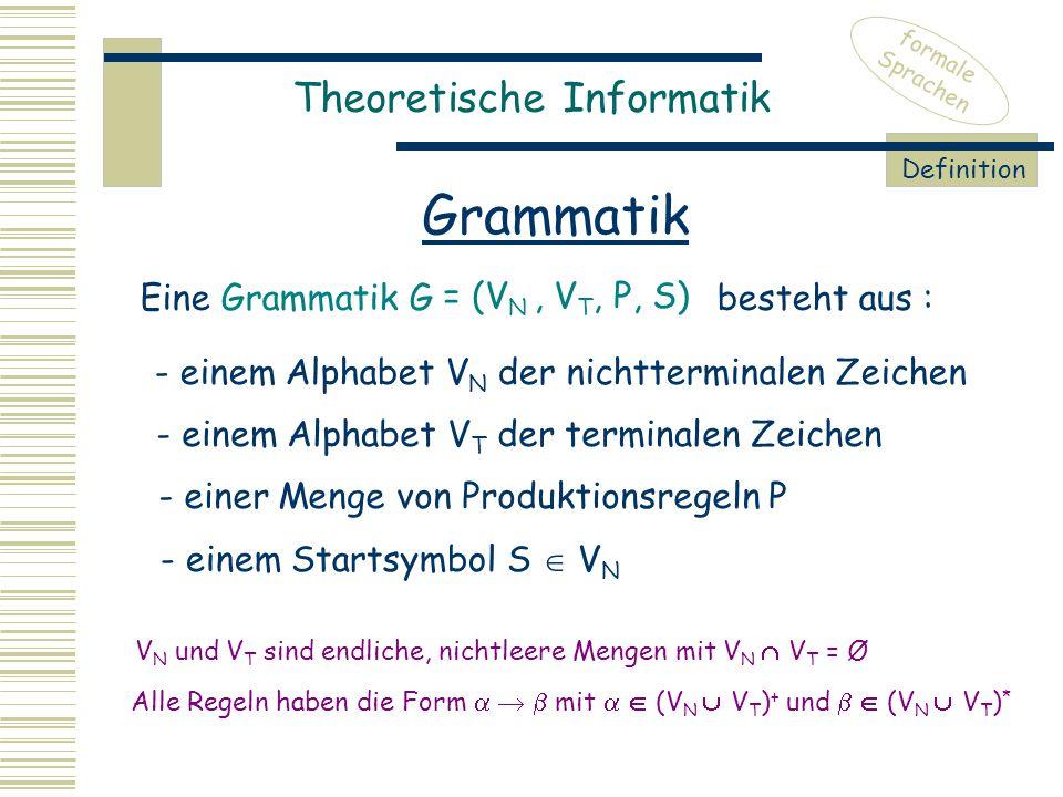 Theoretische Informatik formale Sprachen Grammatik Definition Eine Grammatik G besteht aus : - einem Alphabet V N der nichtterminalen Zeichen - einem Alphabet V T der terminalen Zeichen - einer Menge von Produktionsregeln P - einem Startsymbol S  V N = (V N, V T, P, S) V N und V T sind endliche, nichtleere Mengen mit V N  V T = Ø Alle Regeln haben die Form    mit   (V N  V T ) + und   (V N  V T ) *
