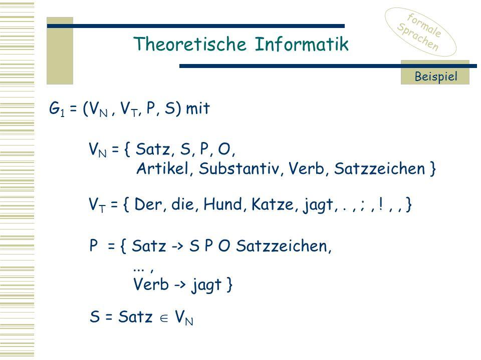 Theoretische Informatik formale Sprachen Beispiel V N = { Satz, S, P, O, Artikel, Substantiv, Verb, Satzzeichen } V T = { Der, die, Hund, Katze, jagt,., ;, !,, } P = { Satz -> S P O Satzzeichen,..., Verb -> jagt } S = Satz  V N G 1 = (V N, V T, P, S) mit