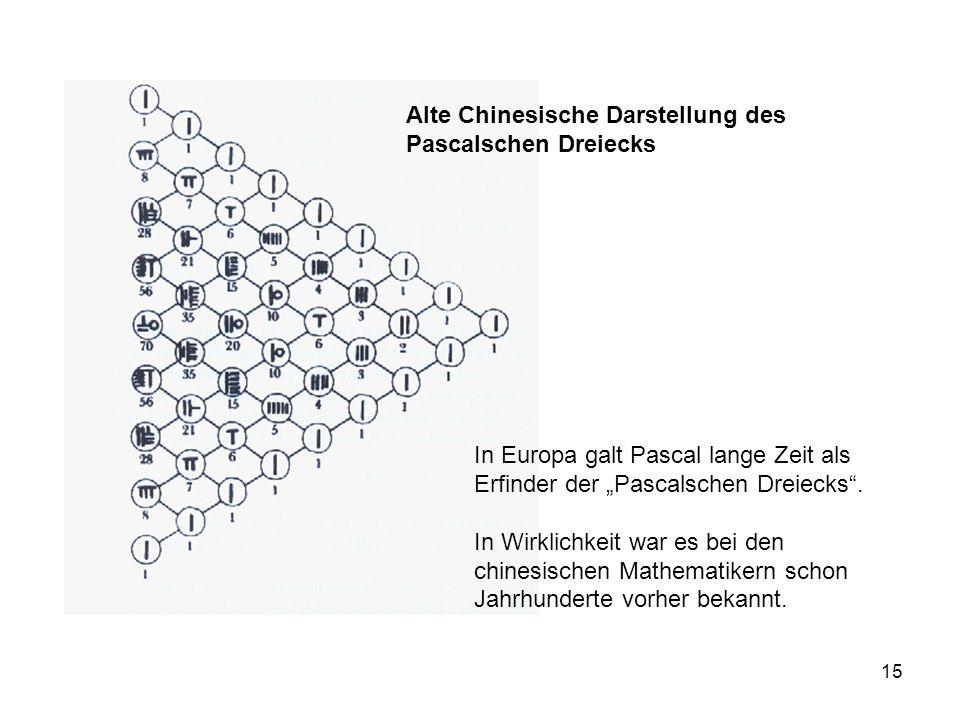 """15 In Europa galt Pascal lange Zeit als Erfinder der """"Pascalschen Dreiecks"""". In Wirklichkeit war es bei den chinesischen Mathematikern schon Jahrhunde"""