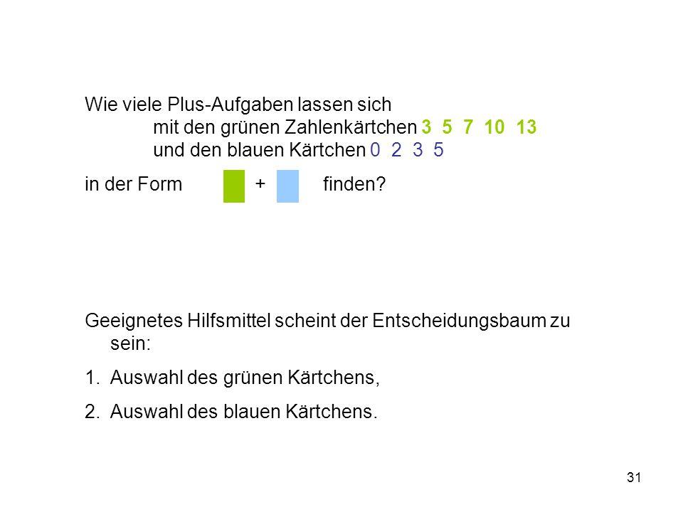 31 Wie viele Plus-Aufgaben lassen sich mit den grünen Zahlenkärtchen 3 5 7 10 13 und den blauen Kärtchen 0 2 3 5 in der Form + finden? Geeignetes Hilf
