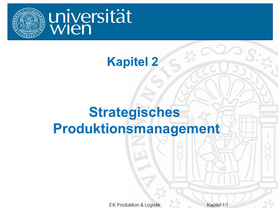 EK Produktion & LogistikKapitel 1/1 Kapitel 2 Strategisches Produktionsmanagement
