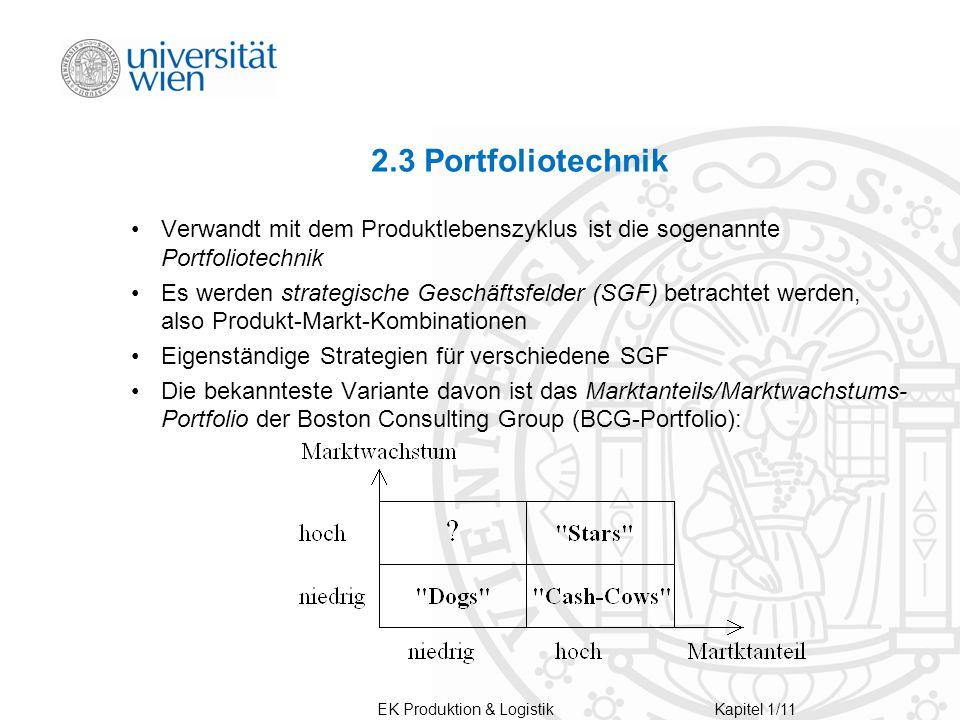 EK Produktion & LogistikKapitel 1/11 2.3 Portfoliotechnik Verwandt mit dem Produktlebenszyklus ist die sogenannte Portfoliotechnik Es werden strategische Geschäftsfelder (SGF) betrachtet werden, also Produkt-Markt-Kombinationen Eigenständige Strategien für verschiedene SGF Die bekannteste Variante davon ist das Marktanteils/Marktwachstums- Portfolio der Boston Consulting Group (BCG-Portfolio):