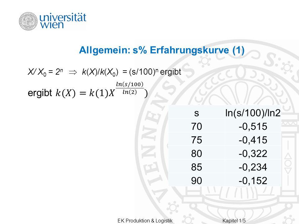 EK Produktion & LogistikKapitel 1/5 Allgemein: s% Erfahrungskurve (1) sln(s/100)/ln2 70-0,515 75-0,415 80-0,322 85-0,234 90-0,152