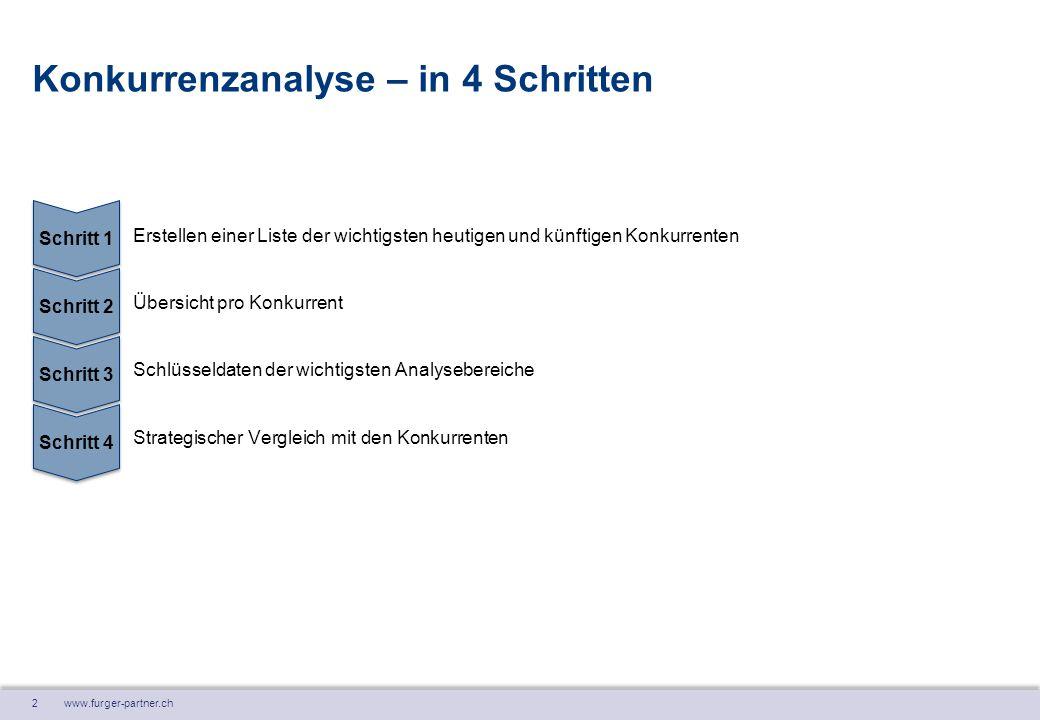 2 www.furger-partner.ch Konkurrenzanalyse – in 4 Schritten Erstellen einer Liste der wichtigsten heutigen und künftigen Konkurrenten Übersicht pro Kon