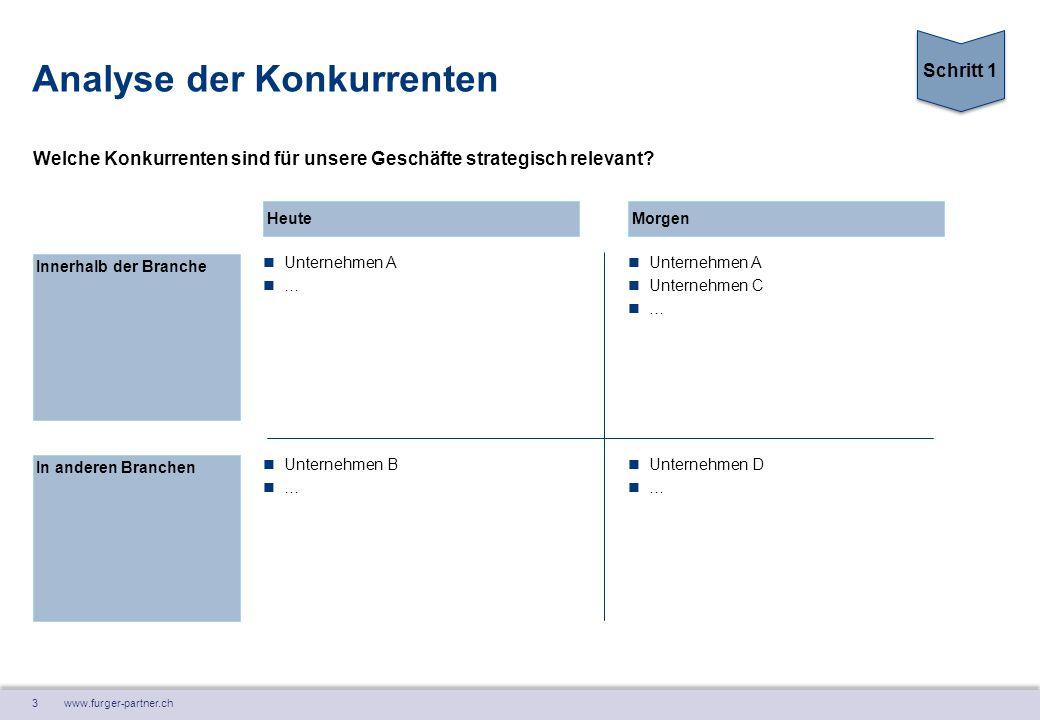 3 www.furger-partner.ch Analyse der Konkurrenten Welche Konkurrenten sind für unsere Geschäfte strategisch relevant? HeuteMorgen In anderen Branchen U