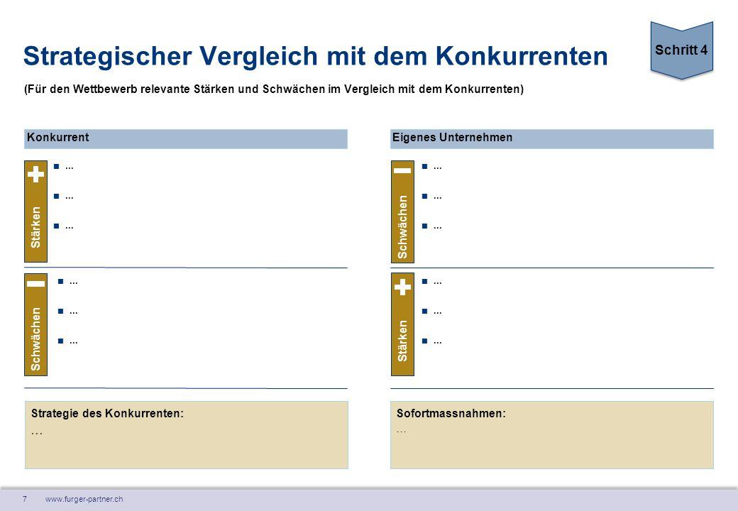7 www.furger-partner.ch Strategischer Vergleich mit dem Konkurrenten (Für den Wettbewerb relevante Stärken und Schwächen im Vergleich mit dem Konkurre