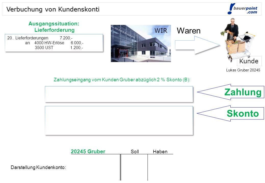 Verkäufe bar und mit Bankomat- & Kreditkarten: Die Auswertung der Registrierkasse der Harper GmbH zeigt am Tagesende folgendes Bild: Am 22. Mai erstel