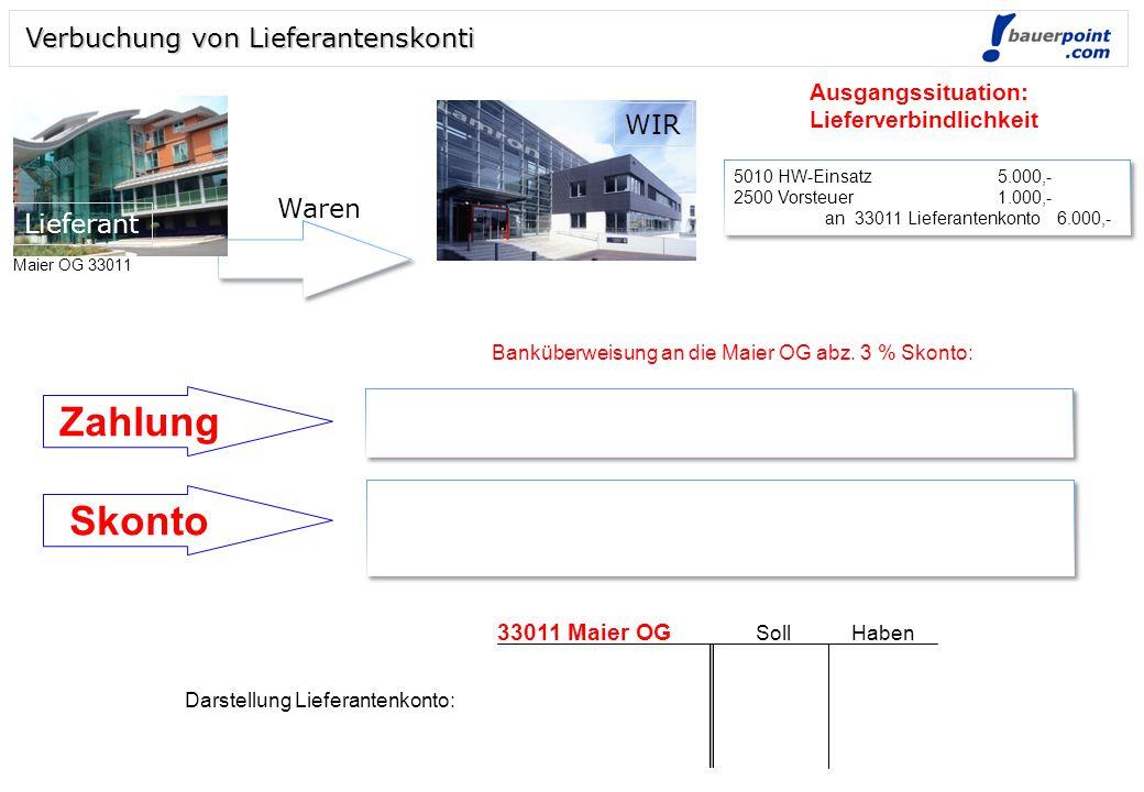 © bauerpoint.com Verbuchung von Lieferantenskonti – Fallbeispiel Lösung