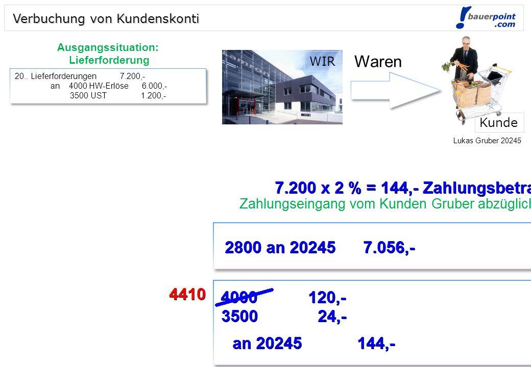 © bauerpoint.com Verbuchung von Kundenskonti 20.. Lieferforderungen 7.200,- an 4000 HW-Erlöse 6.000,- 3500 UST 1.200,- 20.. Lieferforderungen 7.200,-