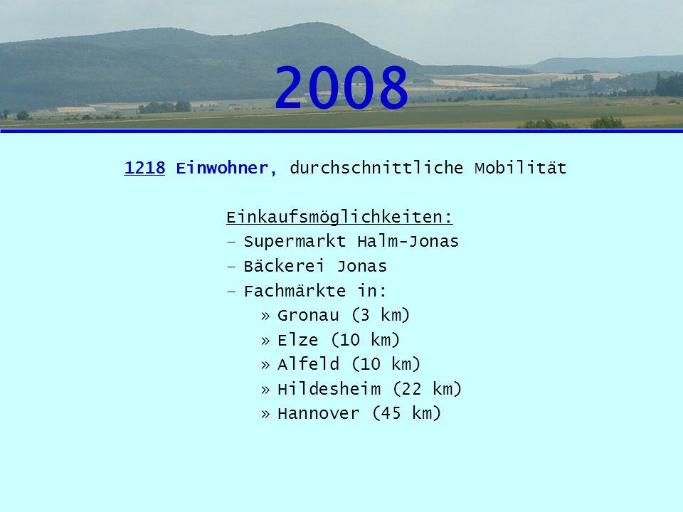 2008 1218 Einwohner, durchschnittliche Mobilität Einkaufsmöglichkeiten: –Supermarkt Halm-Jonas –Bäckerei Jonas –Fachmärkte in: »Gronau (3 km) »Elze (10 km) »Alfeld (10 km) »Hildesheim (22 km) »Hannover (45 km)