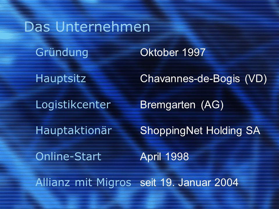 Das Unternehmen Gründung Oktober 1997 Hauptsitz Chavannes-de-Bogis (VD) Logistikcenter Bremgarten (AG) Hauptaktionär ShoppingNet Holding SA Online-Sta