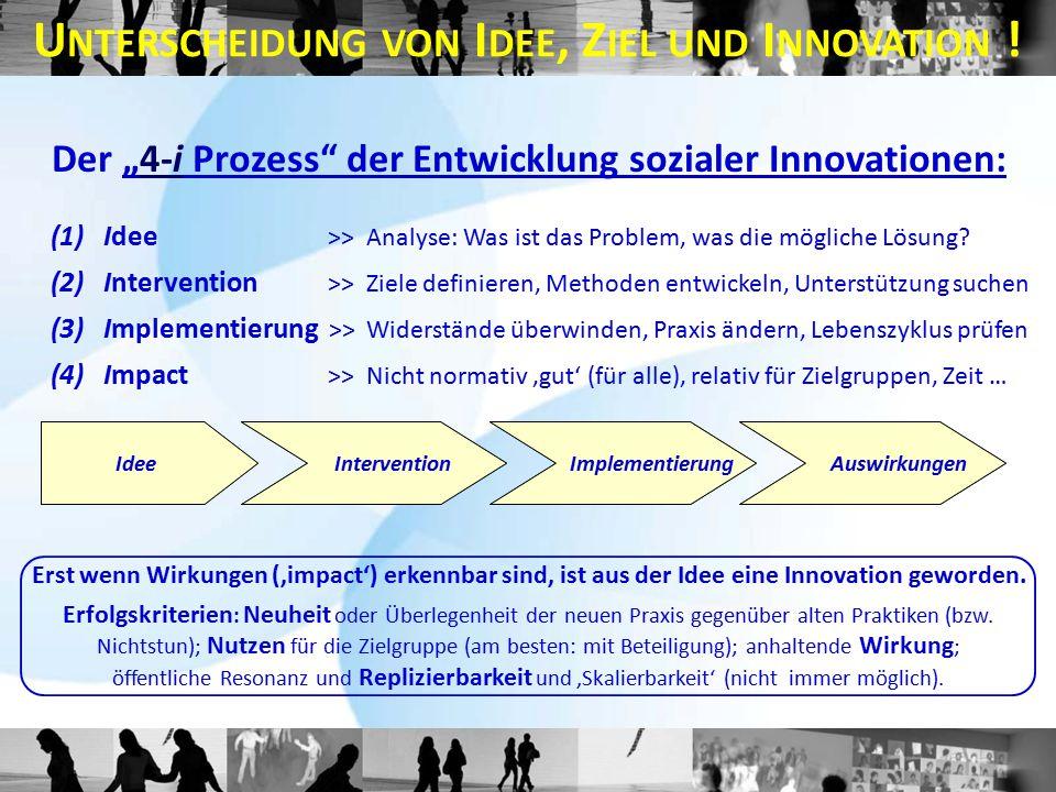 (1)Idee >> Analyse: Was ist das Problem, was die mögliche Lösung? (2)Intervention >> Ziele definieren, Methoden entwickeln, Unterstützung suchen (3)Im