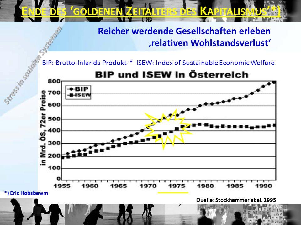Quelle: Stockhammer et al. 1995 BIP: Brutto-Inlands-Produkt * ISEW: Index of Sustainable Economic Welfare Reicher werdende Gesellschaften erleben 'rel