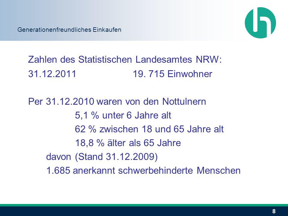 8 Generationenfreundliches Einkaufen Zahlen des Statistischen Landesamtes NRW: 31.12.201119. 715 Einwohner Per 31.12.2010 waren von den Nottulnern 5,1