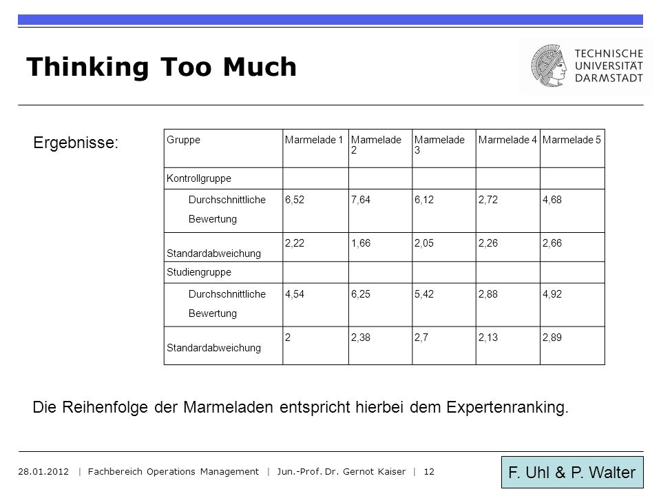 F.Uhl & P. Walter Thinking Too Much 28.01.2012 | Fachbereich Operations Management | Jun.-Prof.