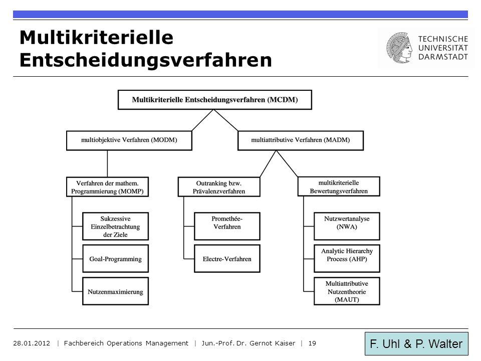 F. Uhl & P. Walter Multikriterielle Entscheidungsverfahren 28.01.2012 | Fachbereich Operations Management | Jun.-Prof. Dr. Gernot Kaiser | 19
