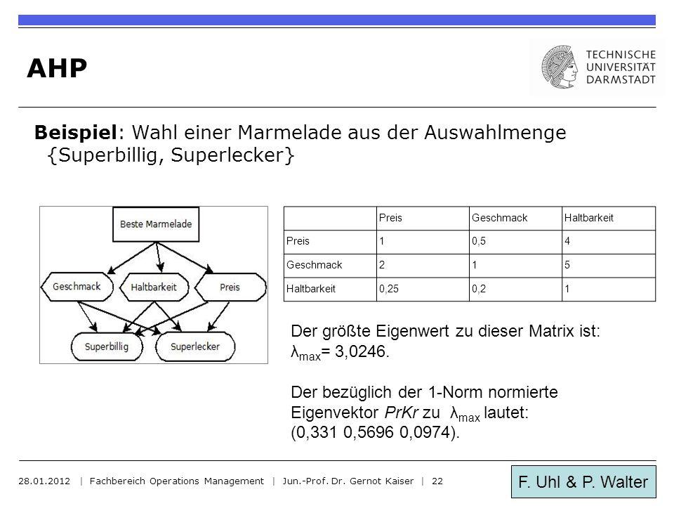 F. Uhl & P. Walter AHP Beispiel: Wahl einer Marmelade aus der Auswahlmenge {Superbillig, Superlecker} 28.01.2012 | Fachbereich Operations Management |